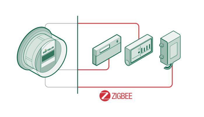 ZigBee — суть технологии