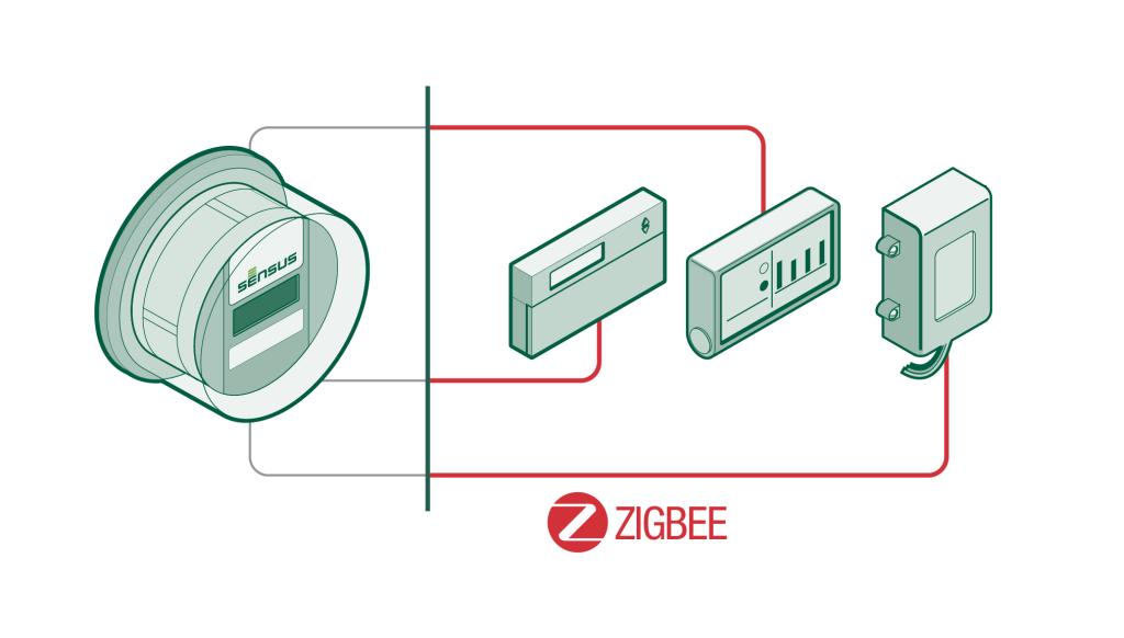 протокол zigBee