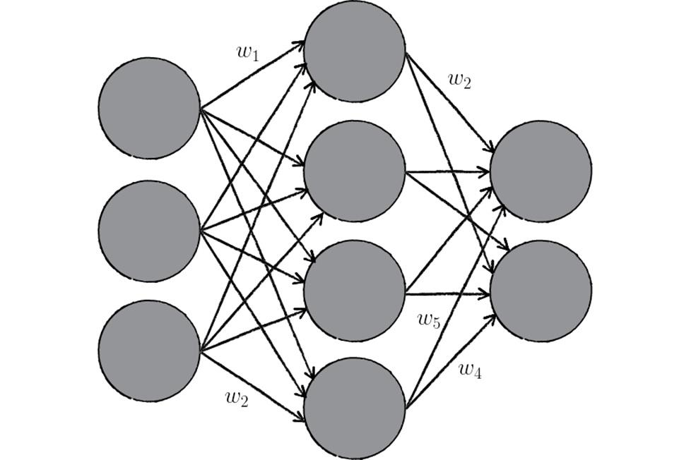 модель естественной нейросети