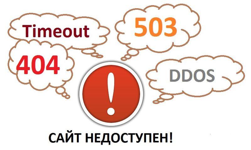 Виды DDoS-атак