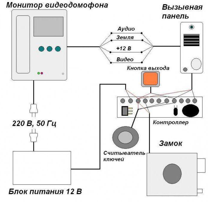 Схема подключения домофона с применением контроллеров