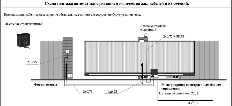 Схема монтажа автоматических ворот