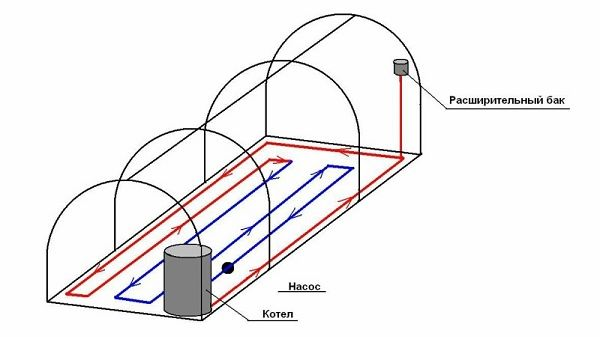 Схема обогрева теплицы