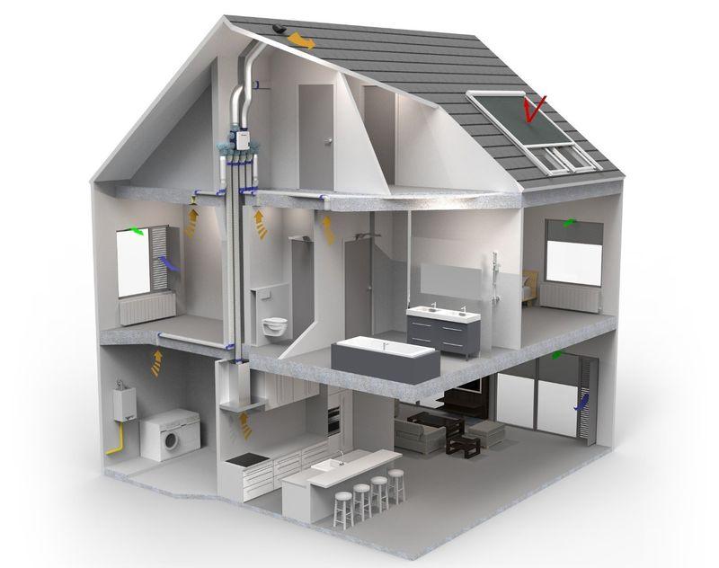 Вентиляция в умном доме
