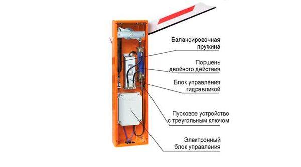 Схема автоматического шлагбаума