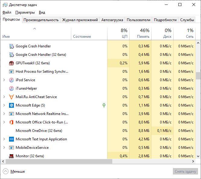Используемые процессы и софт