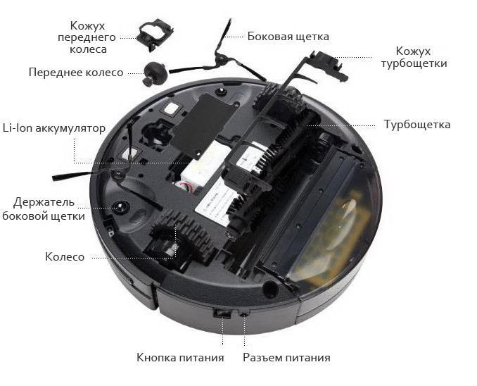 Как устроен робот-пылесос