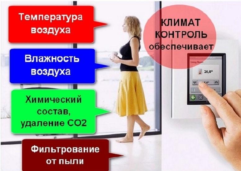 Функции климат контроля в квартире