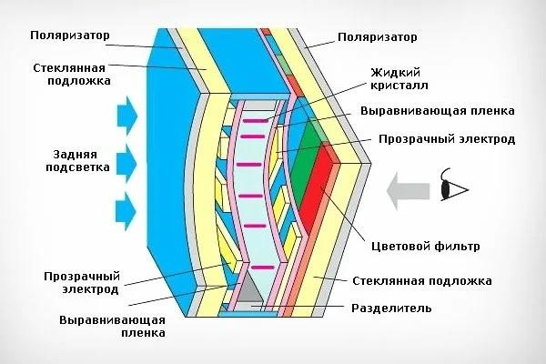 LCD матрица для монитора
