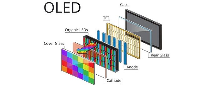 LED матрица