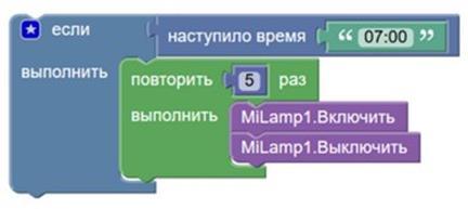 Пример кода в Blockly: