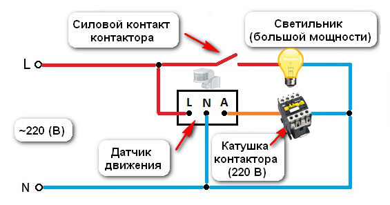 Схема с пускателем или контактором