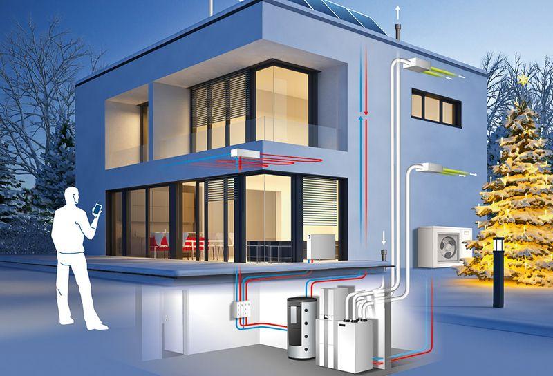 Управление отоплением в умном доме