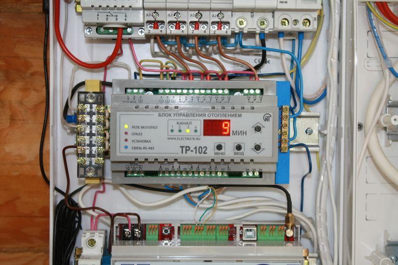 GSM-контроллеры для умного дома