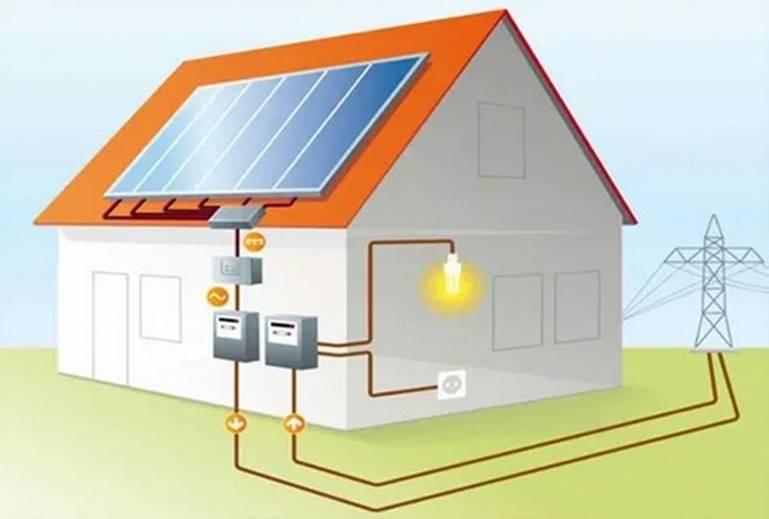 Один из вариантов использования солнечных батарей и обычной линии