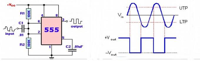 Схема триггера Шмитта с графиком выравниваемых уровней сигнала
