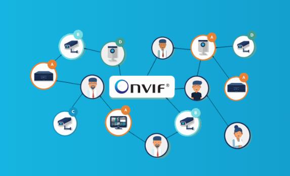 Что такое протокол ONVIF
