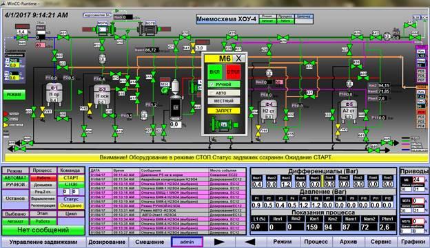 Защита SCADA-систем